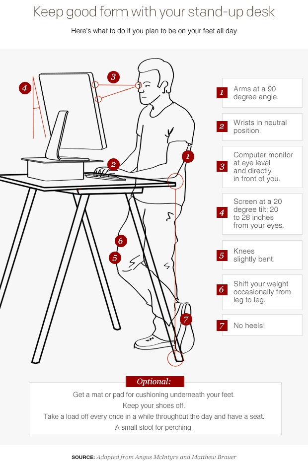 Back And Neck Pain Solutions Standing Desks